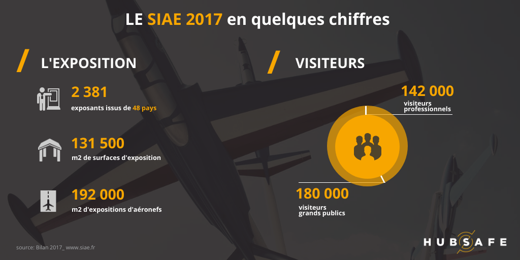 Infographie - SIAE 2017